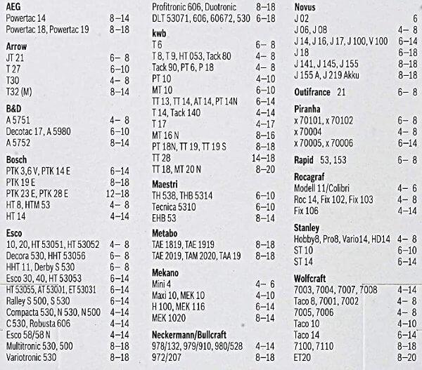tabla compatibilidad grapadoras para grapas 53