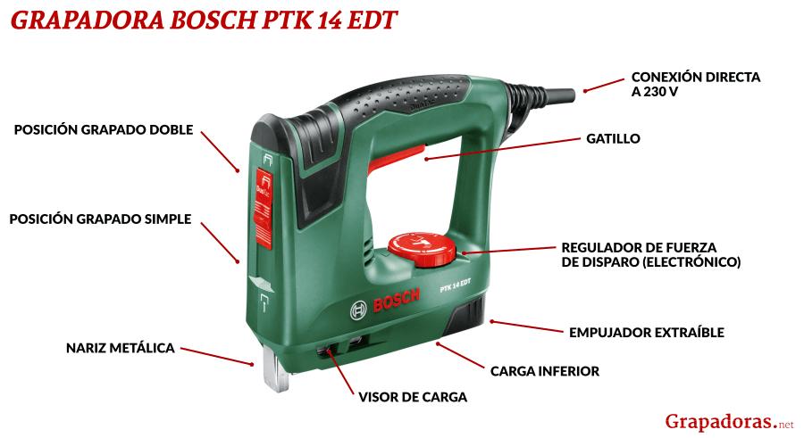 Partes de la grapadora eléctrica Bosch PTK 14