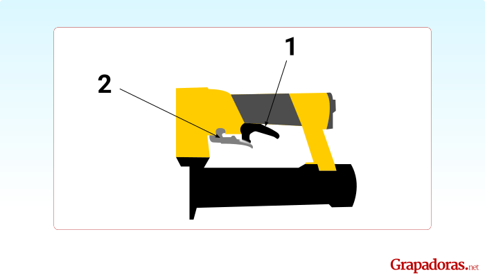 Seguro doble gatillo grapadora neumática DeWALT DPS8016