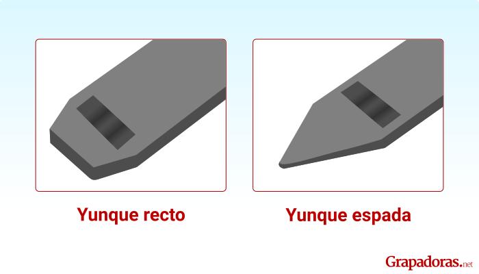 Yunque recto y de espada en grapadora de embalar Rapesco HD-73