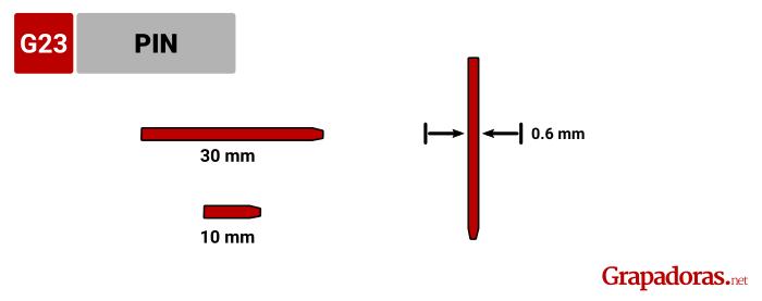 Medidas pin sin cabeza 23g